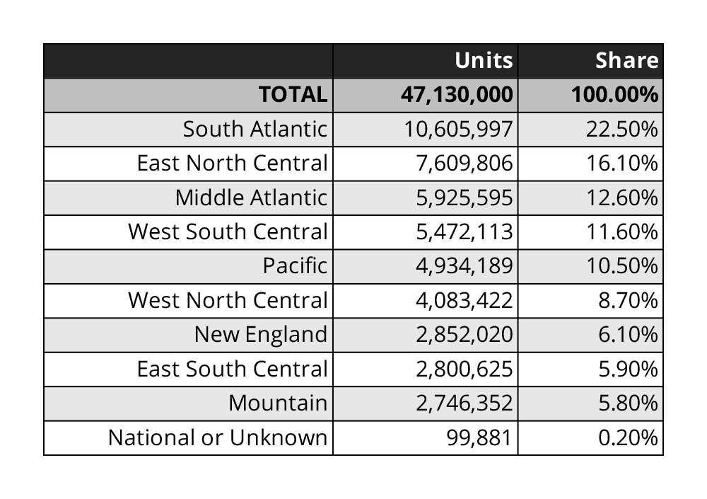 chart - Residential Windows – 2018 Divisional Distribution